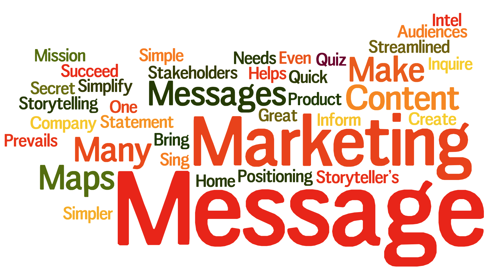 10 mistakes of referral marketing - EM Solutions
